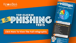 Phishing-Report Q4 2020:Phishing-E-Mails im Zusammenhang mit Homeoffice nehmen zu